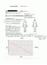 佐賀市本荘町にお住まいの61歳女性膝と坐骨神経痛の痛み直筆メッセージ