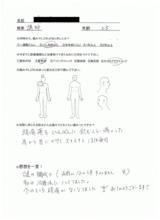 佐賀市川副町にお住まいの講師25歳女性頭痛の痛み直筆メッセージ